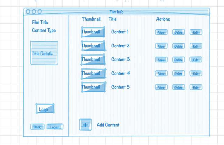 Native mobile app wireframe and prototype