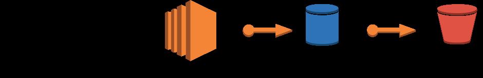 RDS-migration-step1