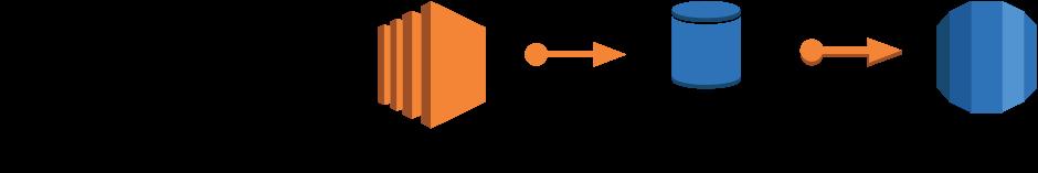 RDS-migration-step3